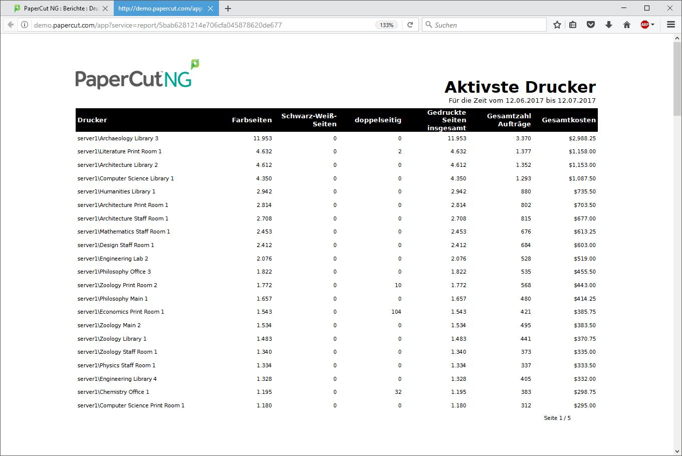 PaperCut MF – Software Lösung für Druckmanagement